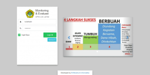 Software Monitoring dan Evaluasi