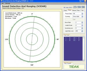 SODAR Ultrasonik Untuk Monitoring Kondisi Ruang